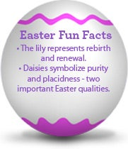 Easter Fun Facts